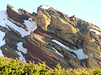 Rock Layers and Colors