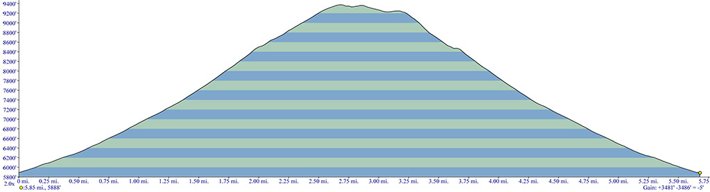 Illumination Rock Route Elevation Profile
